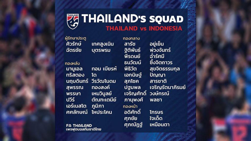 ข่าวฟุตบอลโลก 2022 ทีมชาติไทย